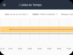 Visualize a Jornada de Trabalho na linha do tempo | fSense